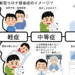 女優の綾瀬はるかさんがコロナで入院中 8月中旬に発症 「中等症」と見られる